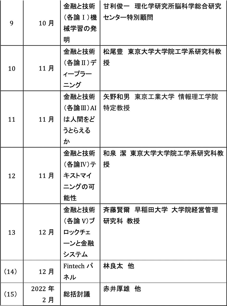 スクリーンショット 2021-04-13 15.42.55
